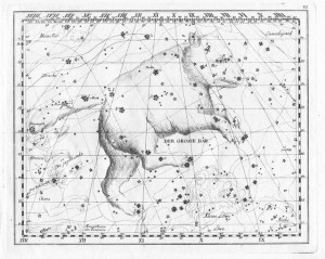 Constellation de la Grande Oursers